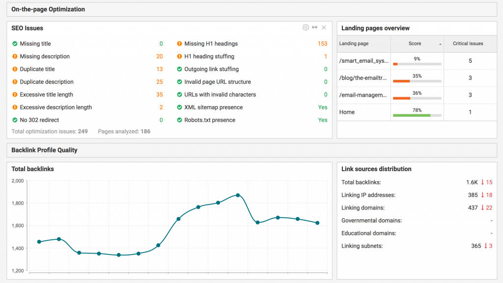 web ceo seo audit tool