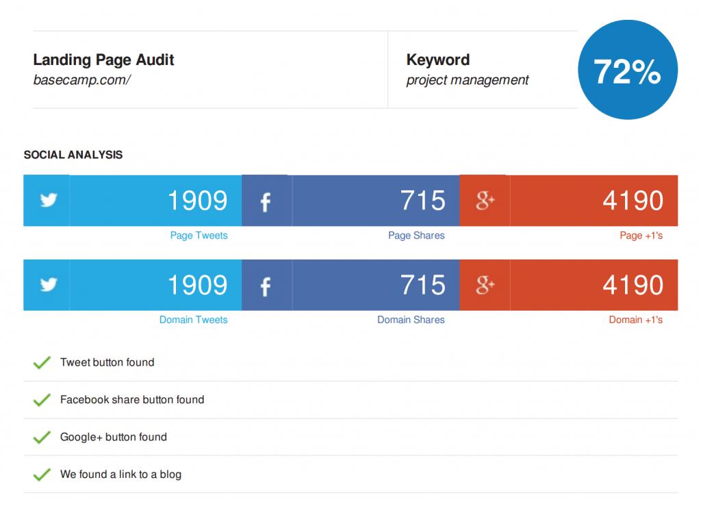 seo auditor tool social info