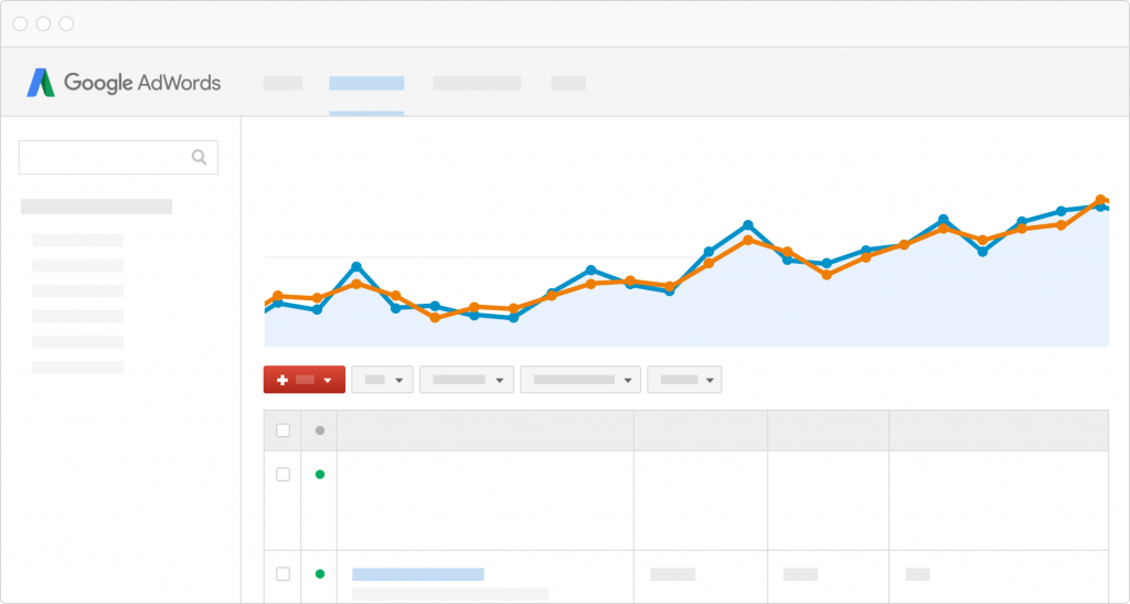 adwords ppc dashboard