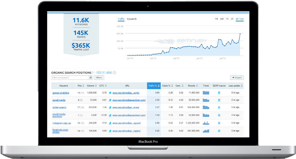 SEO Dashboard