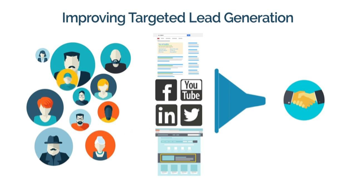 Lead Generation Strategies - Targeted