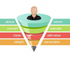 Lead Generation Strategies - funnel